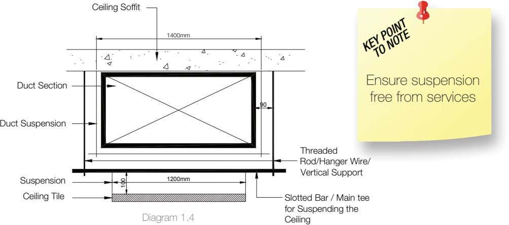 Ceiling Soffit 1400mm Duct Section Ensure suspension free from services 90 Duct Suspension Threaded Rod/Hanger