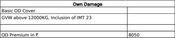 Own Damage Liability Basic OD Cover Basic TP Cover