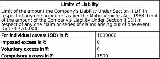 Limitations as to use Limits of Liability