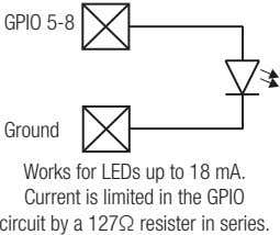 GPIO 5-8 Ground Works for LEDs up to 18 mA. Current is limited in the
