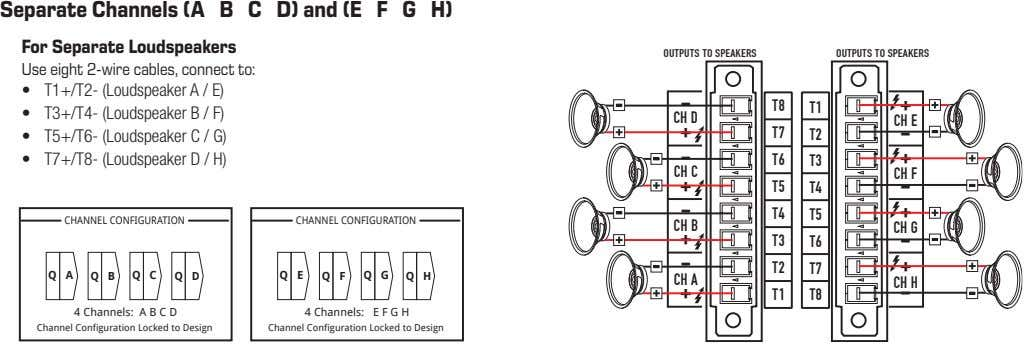 Separate Channels (A B C D) and (E F G H) For Separate Loudspeakers OUTPUTS
