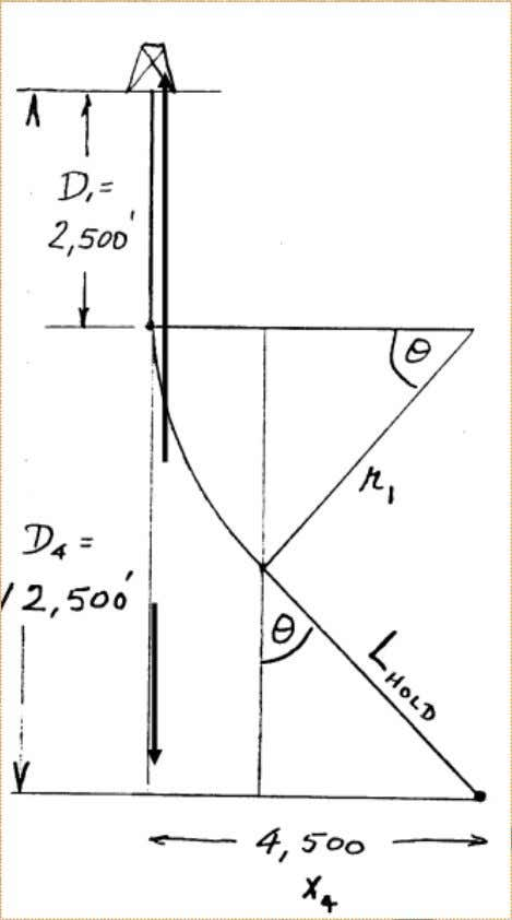 Example Example 1 1 - - Design Design of of D.D D.D Design a directional well