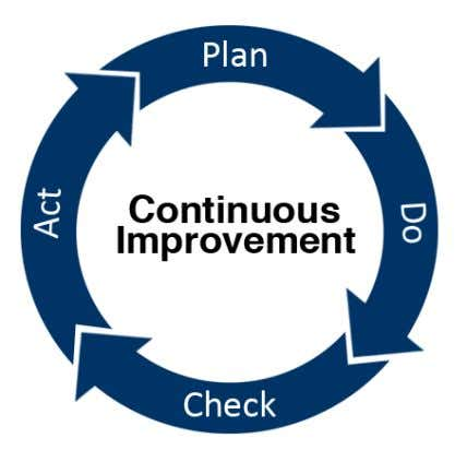 2 Continuous Improvement: A MOF Companion Guide Figure 1. The Deming Cycle There have been many