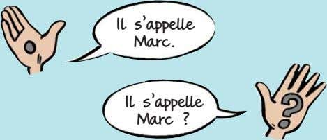 Il s'appelle Marc. Il s'appelle Marc ?