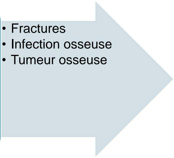 • Fractures • Infection osseuse • Tumeur osseuse