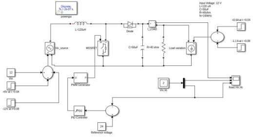 with controller Int. Res. J. Power Energy Engin. 116 Fig. 11. Simulation model for controller verification