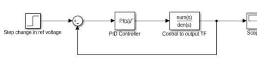 system is stable with positive gain margin and phase margin. Fig. 8. Simulation model for controller