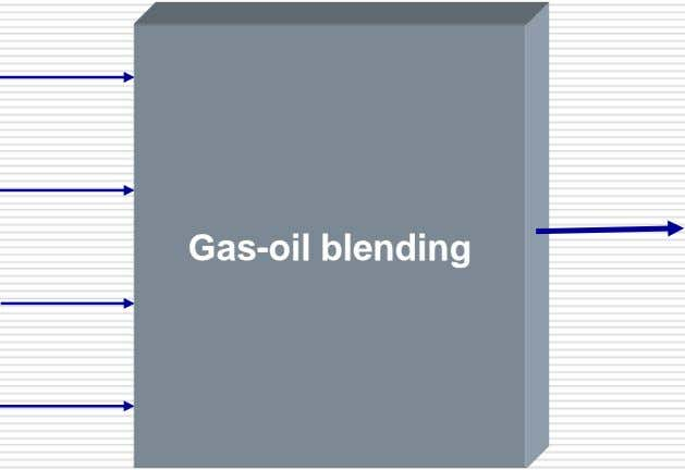 Gas-oil blending