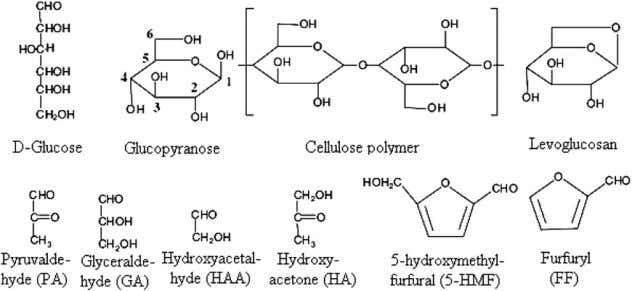 (FF) Catechol Not report 5.2 Not report 5.0 Fig. 7. The chemical structures of D -glucose,