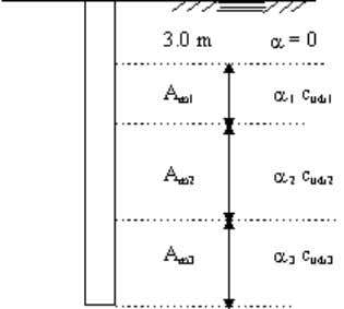 Download engineering software and books at www.tumcivil.com Figure 5-2 Cohesion Pile Example 5.3 18 m wood