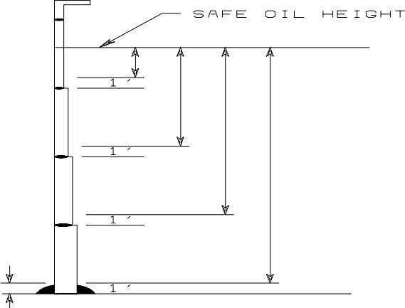 "of ""One-Foot"" Method for Cylindrical Tank Shell Design The maximum allowable design stress that can be"