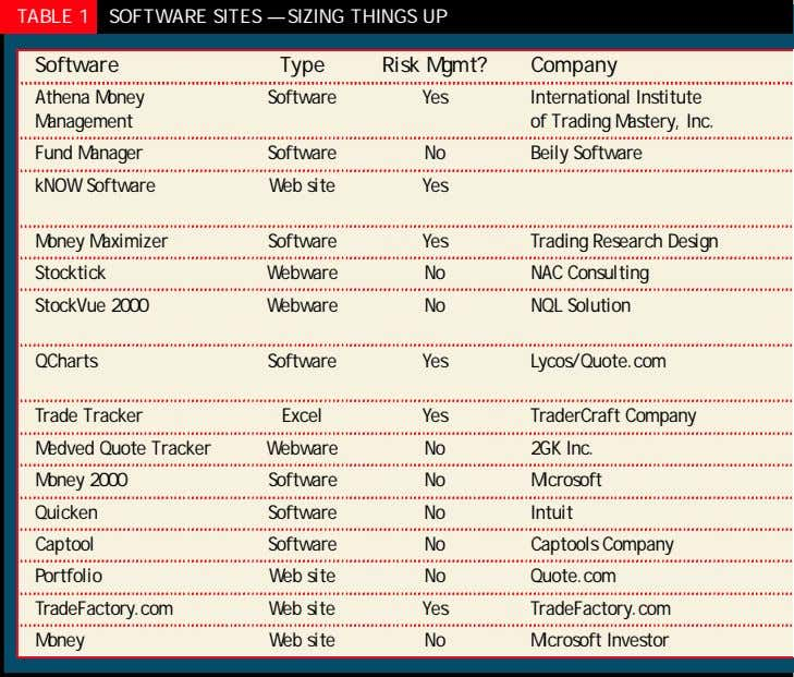 TABLE 1 SOFTWARE SITES — SIZING THINGS UP Software Type Risk Mgmt? Company Athena Money