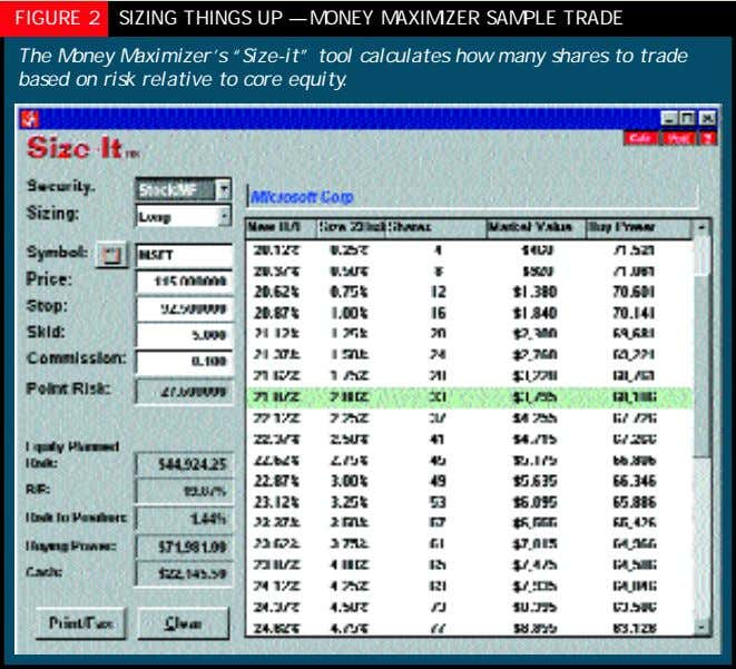 "FIGURE 2 SIZING THINGS UP — MONEY MAXIMIZER SAMPLE TRADE The Money Maximizer's ""Size-it"" tool"