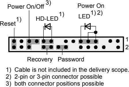 Power On/Off 3) Power On 1) 2) LED HD-LED 1) Reset 1) 1 2 Recovery