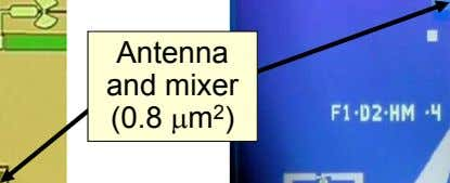 Antenna and mixer (0.8 m 2 )