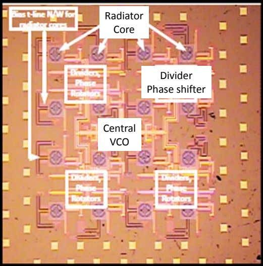 Radiator Core Divider Phase shifter Central VCO