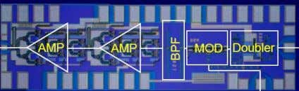 Amplifier Photodiode Output Optical Input Transmitter MMIC Receiver MMIC TeraHertz: New opportunities for industry,