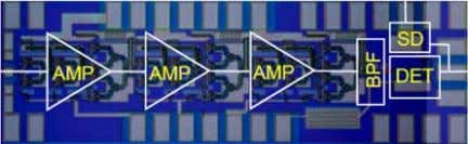 Output Optical Input Transmitter MMIC Receiver MMIC TeraHertz: New opportunities for industry, EPFL, FEB