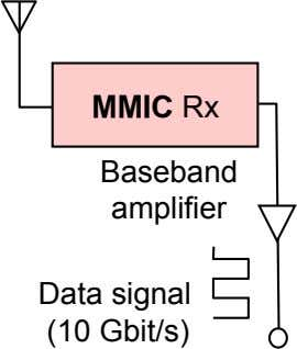 MMIC Rx Baseband amplifier Data signal (10 Gbit/s)