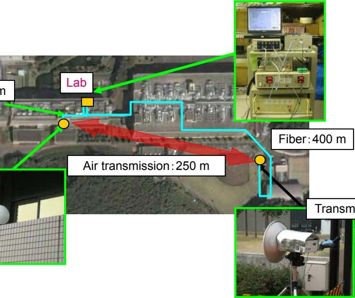 Lab Fiber:400 m Air transmission:250 m