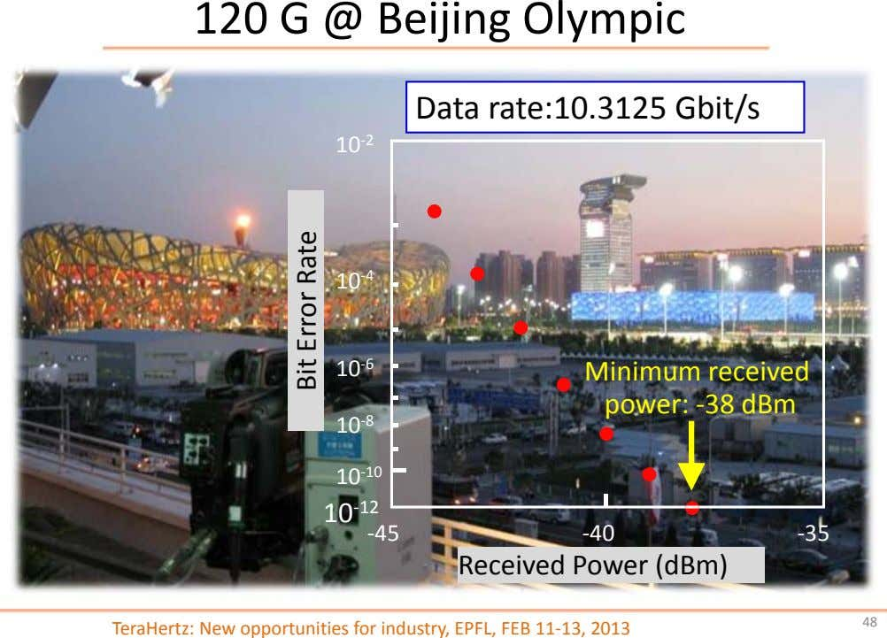 120 G @ Beijing Olympic Data rate:10.3125 Gbit/s 10 ‐ 2 10 ‐ 4 10