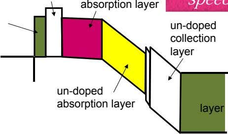 absorption layer un-doped collection layer un-doped absorption layer layer