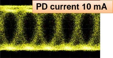 PD current 10 mA 20 ps