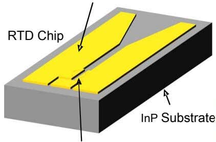 RTD Chip InP Substrate