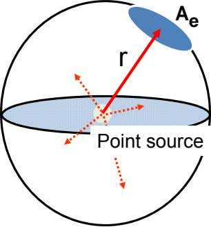A e r Point source