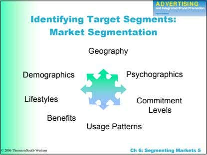 Identifying Target Segments: Market Segmentation Geography Demographics Psychographics Lifestyles Commitment Levels