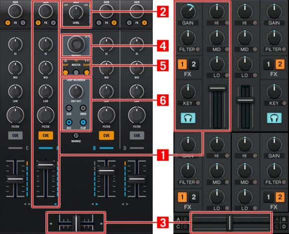 Hardware Reference Areas and Concepts Fig. 5.3 – The Mixer on the S4 controller and in