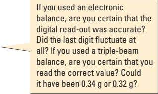 If you used an electronic balance, are you certain that the digital read-out was accurate?