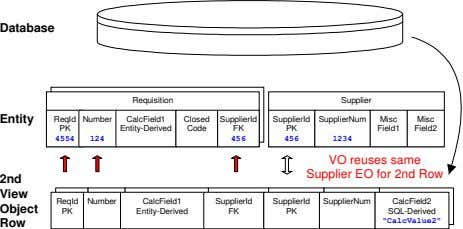 Database Requisition Requisition Supplier Entity ReqId Number CalcField1 Closed SupplierId SupplierId