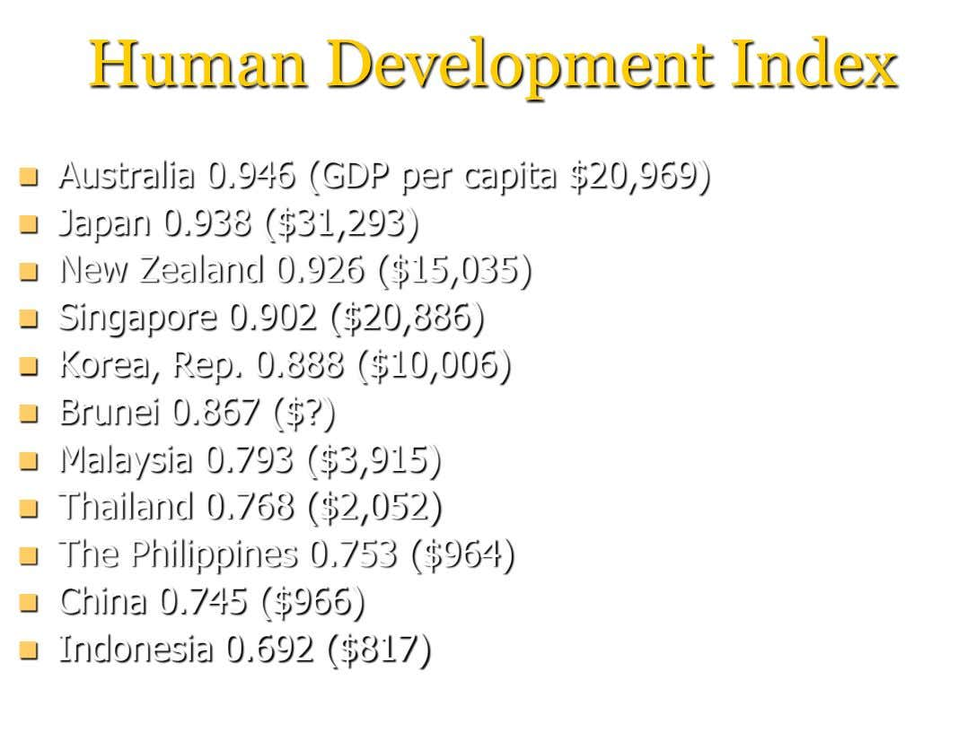 Human Development Index  Australia 0.946 (GDP per capita $20,969)  Japan 0.938 ($31,293)  New