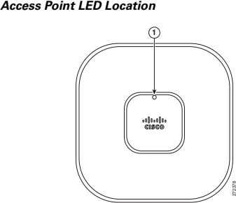 Access Point LED Location 1 272378