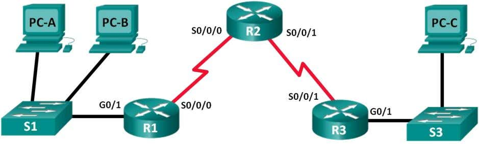 Lab – Subnetting Network Topologies Step 2: Record the subnet information. Fill in the following table