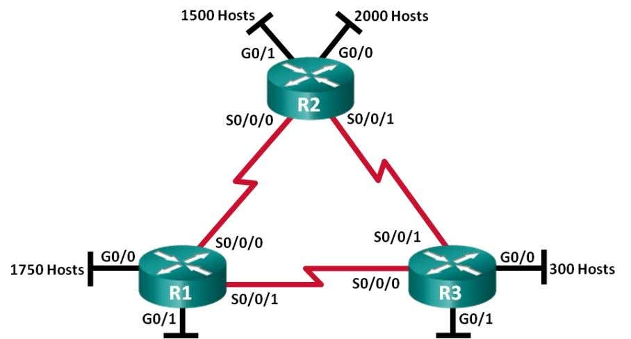 Lab – Subnetting Network Topologies Part 4: Network Topology E The organization has a network address
