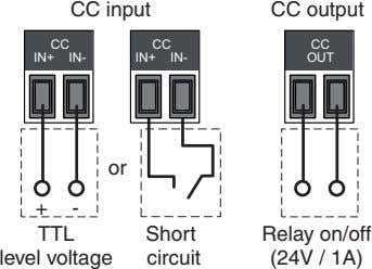 CC input CC output CC CC CC IN+ IN- IN+ IN- OUT or + -