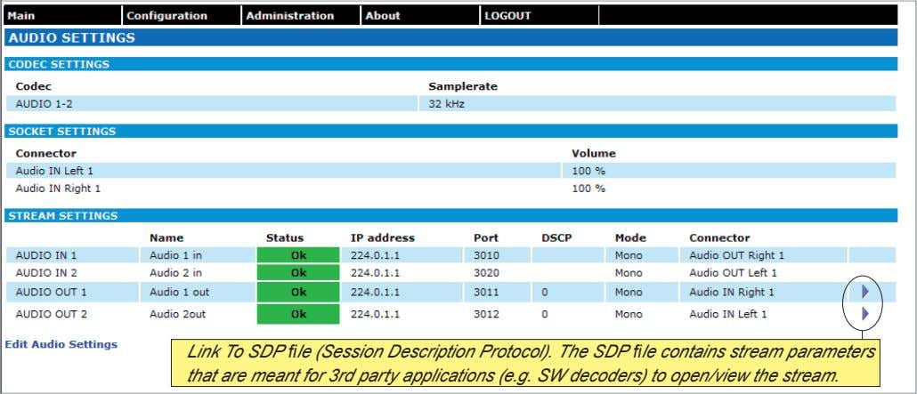 Link To SDP fi le (Session Description Protocol). The SDP fi le contains stream parameters