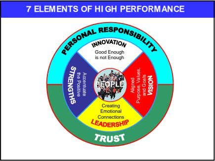 7 ELEMENTS OF HI GH PERFORMANCE Good Enough is not Enough PEOPLE Acc entuate Creating