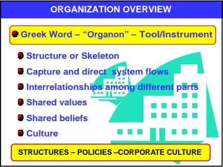 "ORGANIZATION OVERVIEW Greek Word – ""Organon"" – Tool/Instrument Structure or Skeleton Capture and direct"