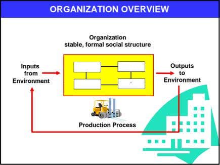 ORGANIZATION OVERVIEW Organization stable, formal social structure Inputs Outputs from to Environment Environment