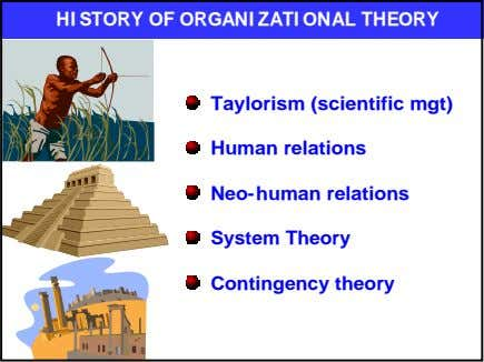HI STORY OF ORGANI ZATI ONAL THEORY Taylorism (scientific mgt) Human relations Neo-human relations System