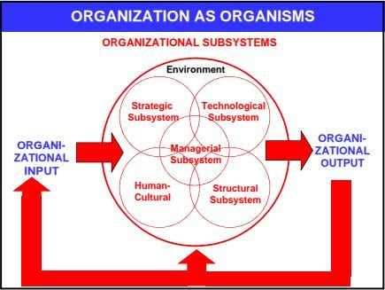 ORGANIZATION AS ORGANISMS ORGANIZATIONAL SUBSYSTEMS Environment Strategic Technological Subsystem Subsystem ORGANI-