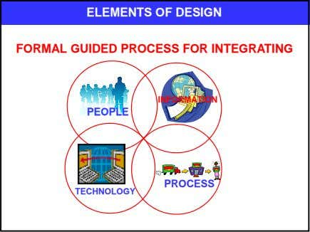 ELEMENTS OF DESIGN FORMAL GUIDED PROCESS FOR INTEGRATING INFORMATION PEOPLE PROCESS TECHNOLOGY