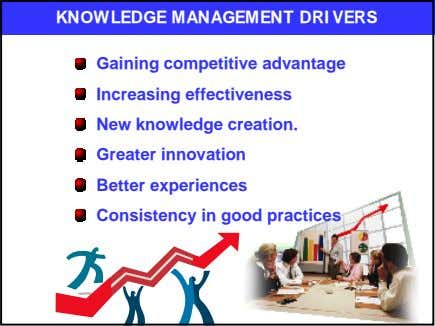 KNOWLEDGE MANAGEMENT DRI VERS Gaining competitive advantage Increasing effectiveness New knowledge creation.