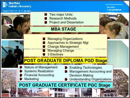 Two major Units Research Methods Project and Dissertation MBA STAGE Managing Organizations Approaches to Strategic