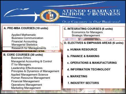 A. PRE-MBA COURSES (10 units) Applied Mathematic Business Communication Financial Accounting Managerial Statistics