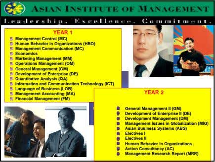 YEAR 1 Management Control (MC) Human Behavior in Organizations (HBO) Management Communication (MC) Economics