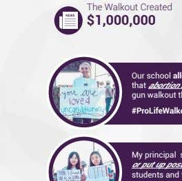 The Walkout Created $1,000,000
